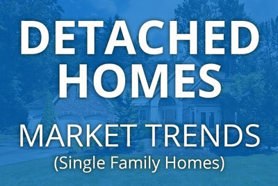 Single Family MCLean Home Trends