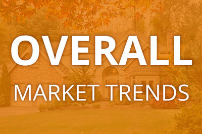 Overall McLean Market Trends