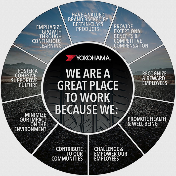 Photo of career wheel for yokohama tires. We are a great place to work.
