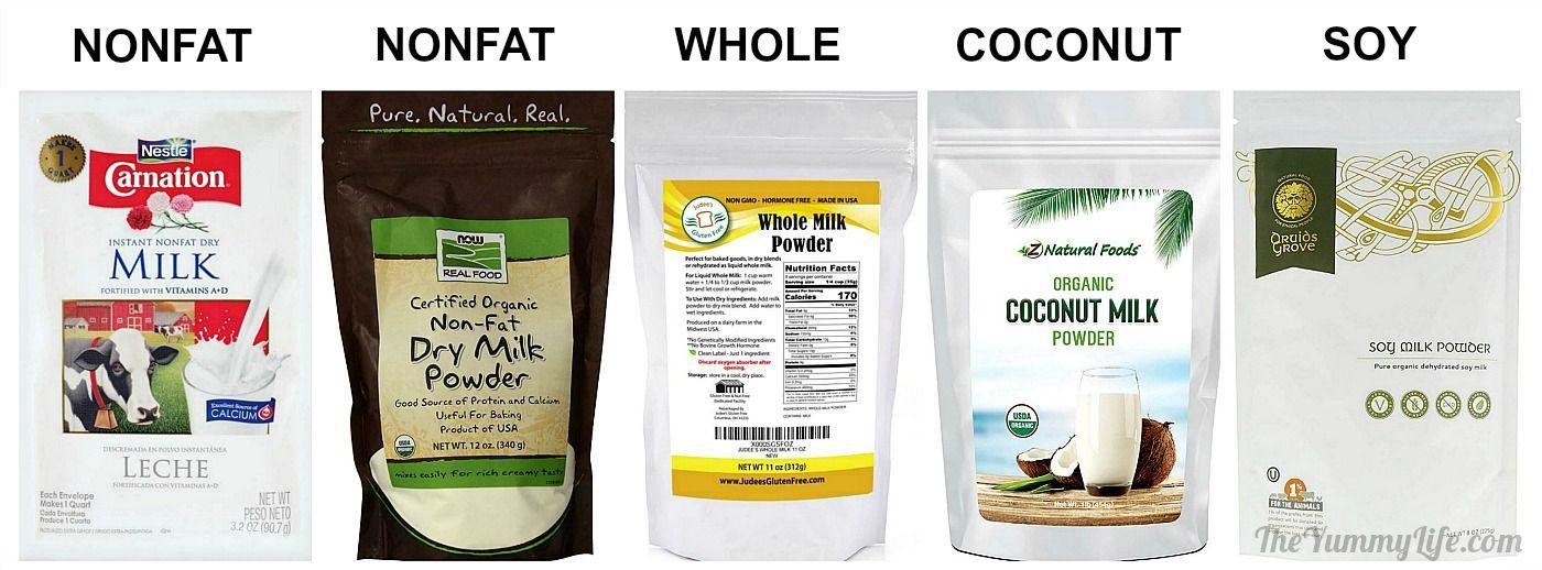 Collage_milks_labeled.jpg