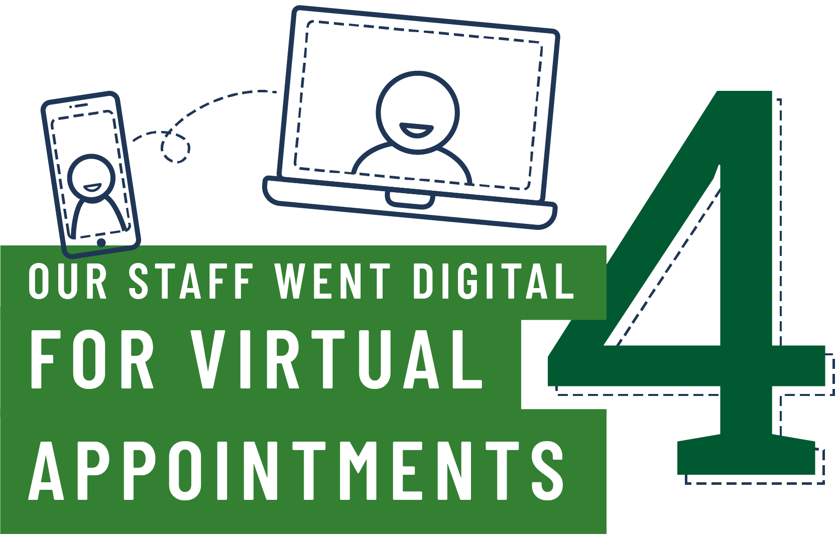 4. Our staff went digital for virtual appointments