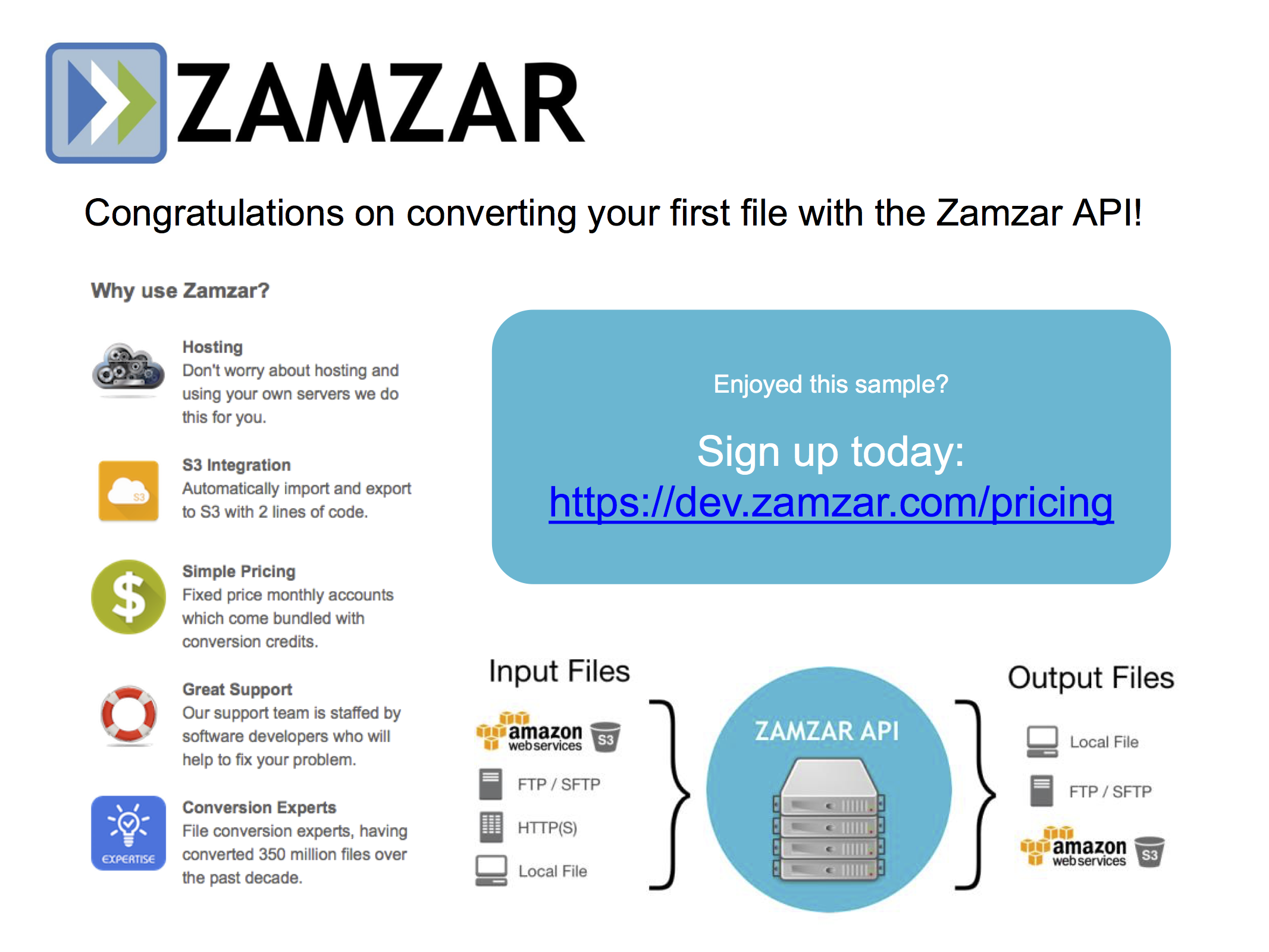 Zamzar - File Conversion API - Convert PNG files to PDF