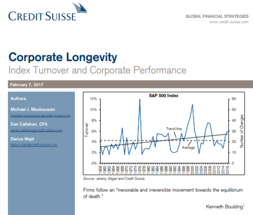 Credit Suisse: Corporate Longevity: Index Turnover and Corporate Performance (2017)