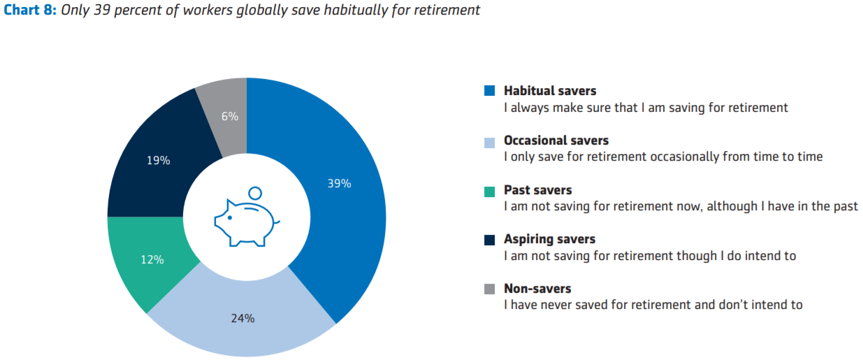 Planning for the Long Haul: Securing financial security in