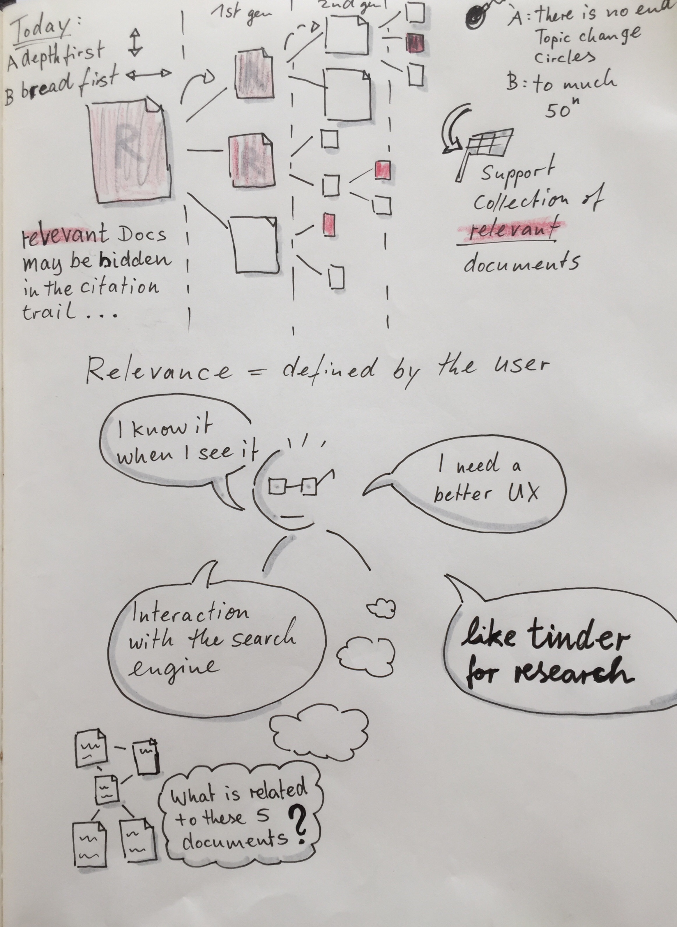 Use Case Sketch