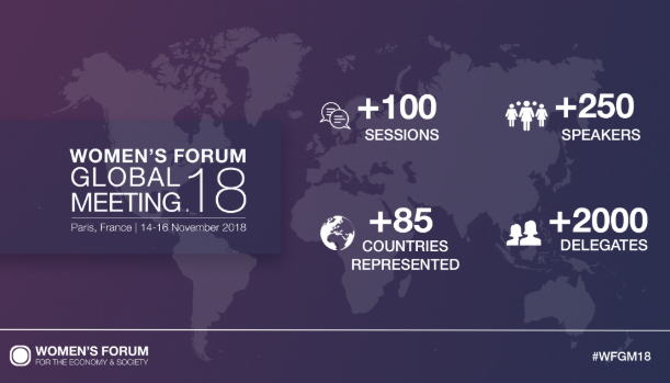 WOMEN'S FORUM GLOBAL MEETING 2018 Bridging humanity for inclusive progress