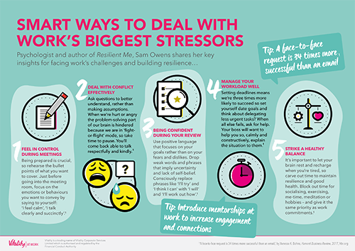Smart ways to deal with work's biggest stressors