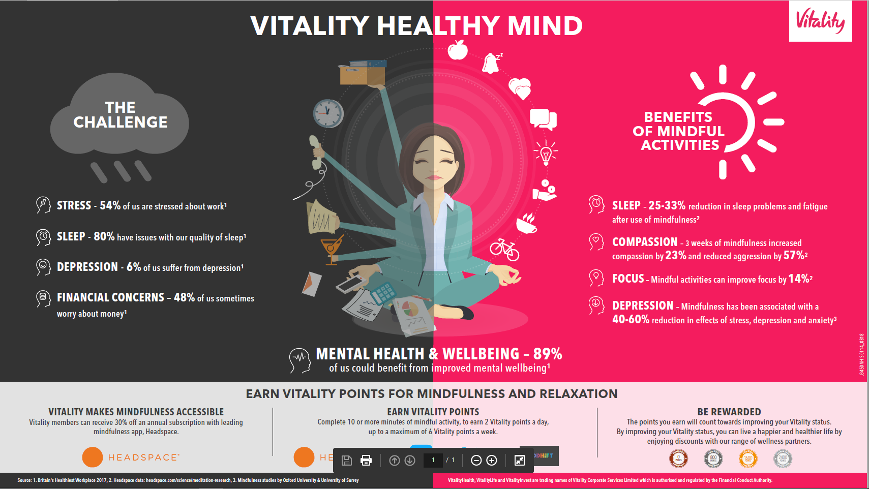 Infographic: A healthy mind | The Value Exchange