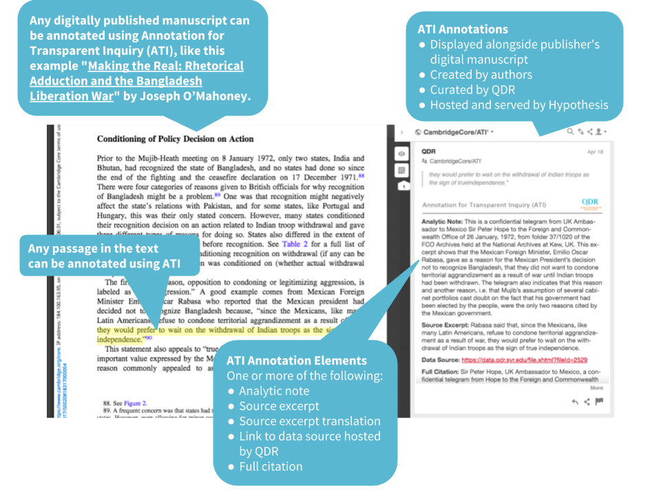 Qualitative Research and the Transparency Movement
