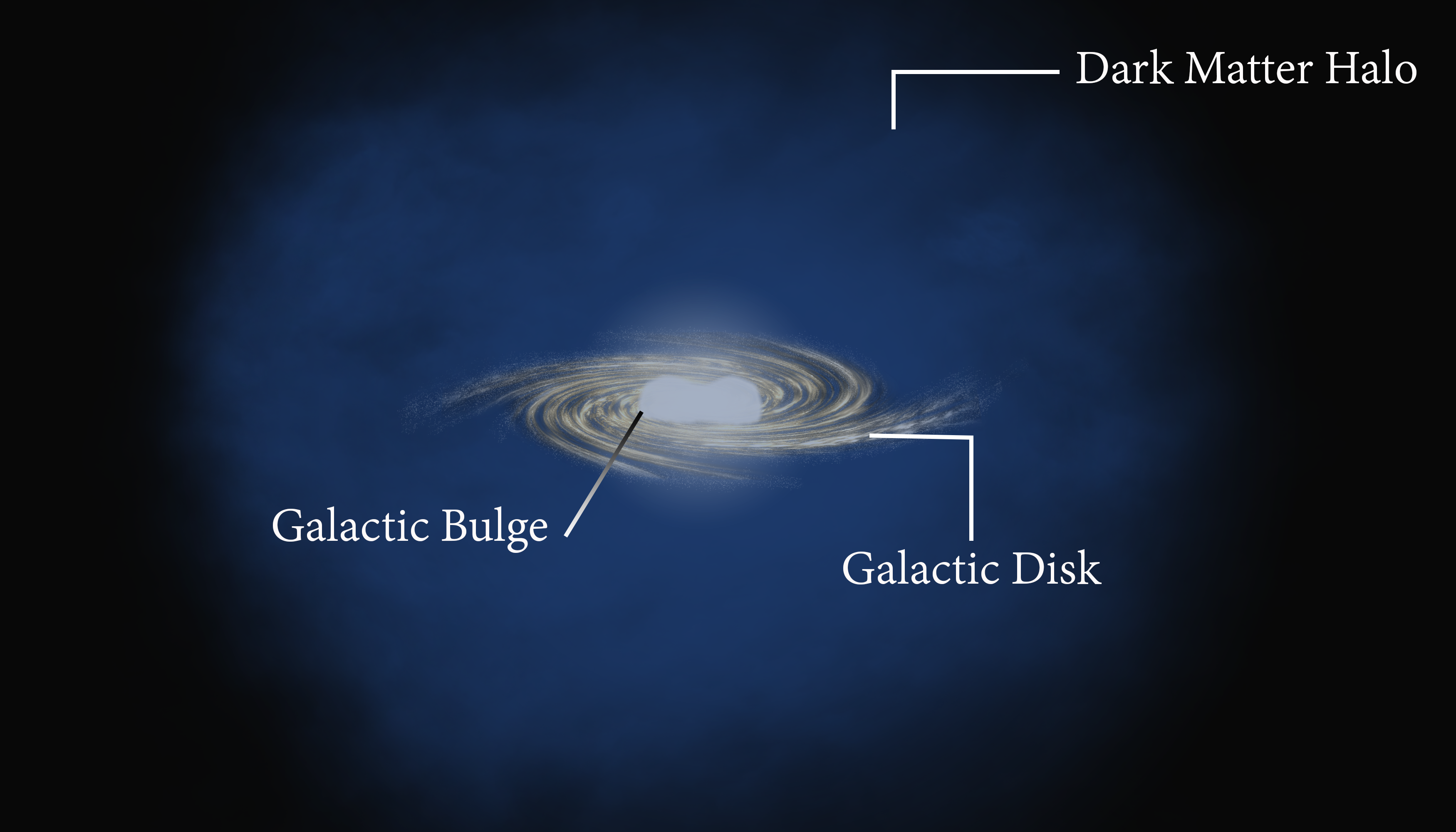 Structure of the Milky Way Galaxy