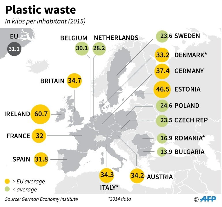 Map of the European Union showing the average plastic waste per inhabitant in 2015