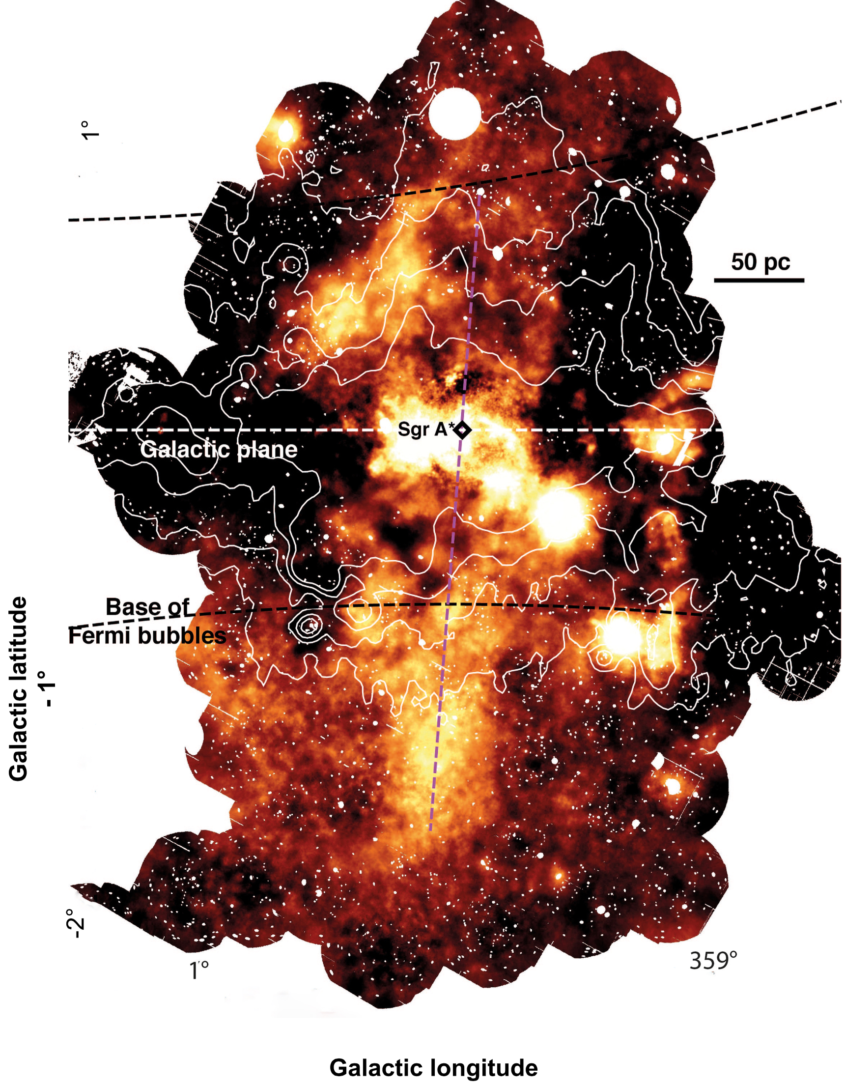 The X-ray scan (1.5-2.6 keV energy band) of the Galactic Center Radio lobe and of a symmetric region south of the Milky Way plane.
