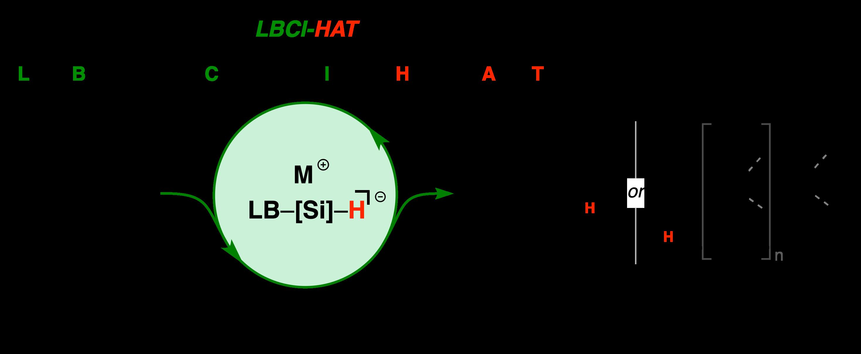 Catalytic hydrogen atom transfer from hydrosilanes to vinylarenes