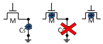 Evolution towards capacitor-less 1T-DRAM cells