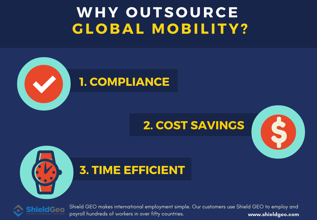 outsource global mobility