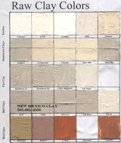 olor chart of unfired clay colors
