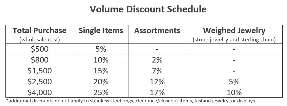 discount-schedule-snipped