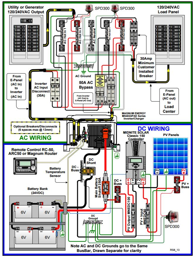 MNEMS4024PAECLA150 wiring diagram