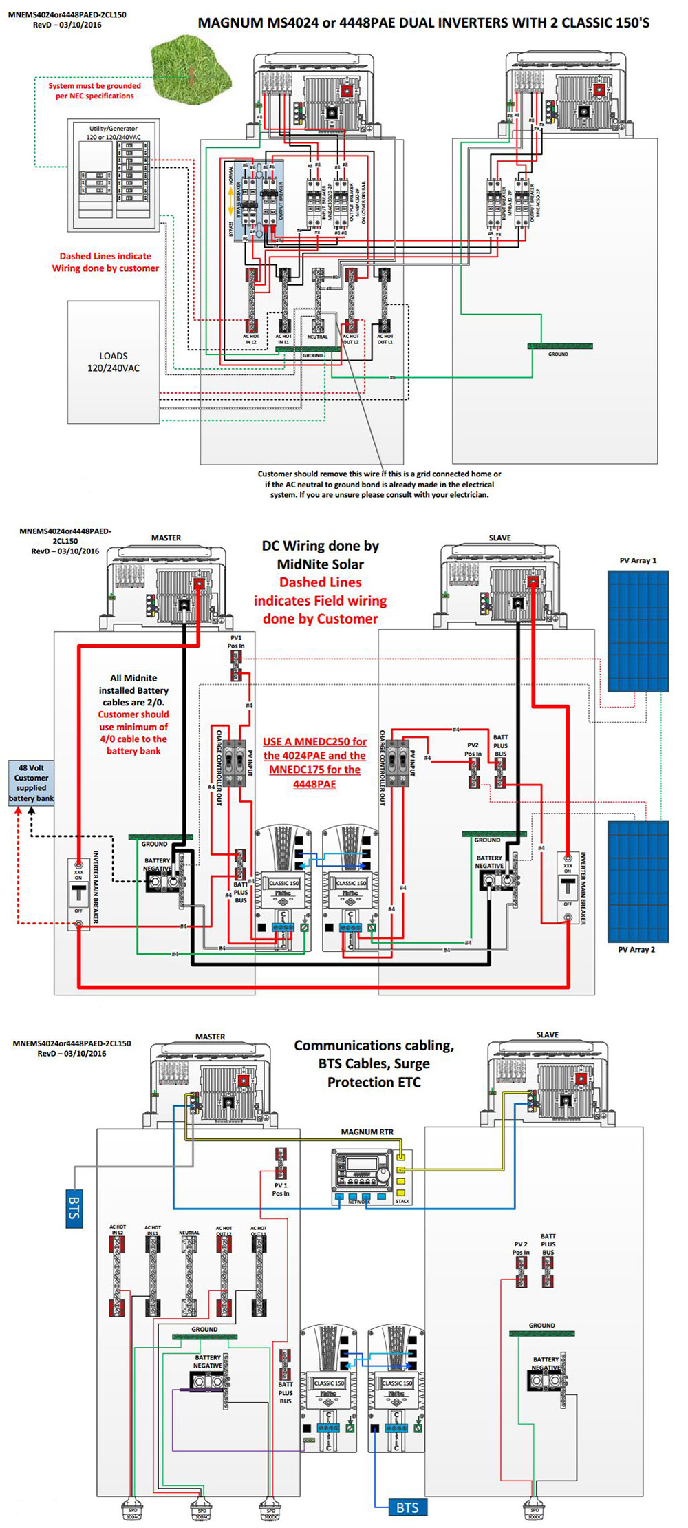 MNEMS4448PAED-2CLA150 wiring diagram