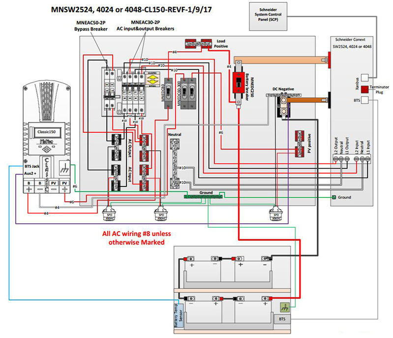 Wiring Diagram Inverter Schneider