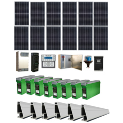 components of an off-grid solar power system kit