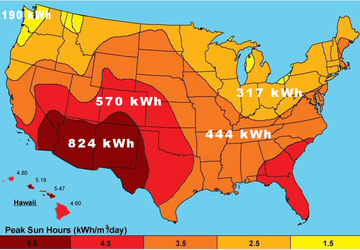 Average monthly power produced by this grid-tied solar power kit