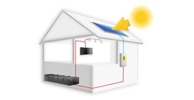 Off-grid solar power system diagram