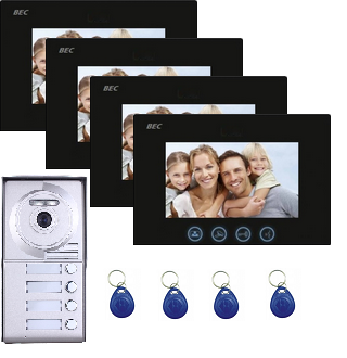 Video Intercom Systems Security