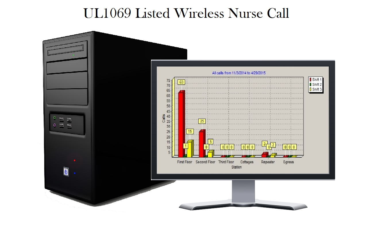 UL1069 wireless nurse call system