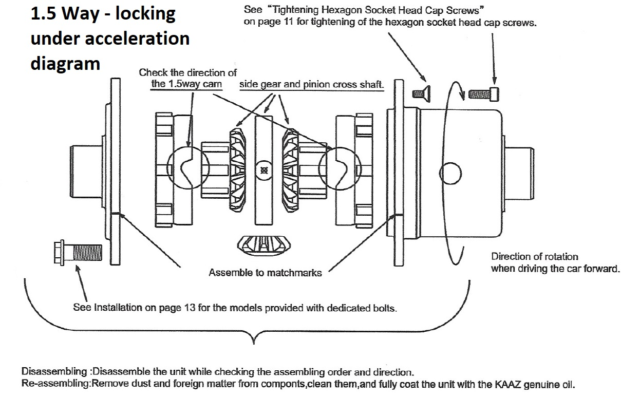 1.5_way_acceleration_locking