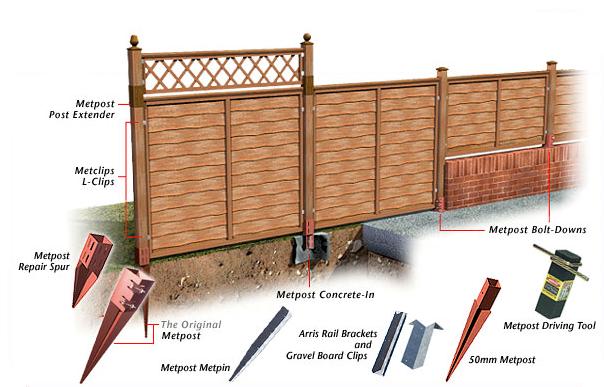 G Amp G Metposts Fence Posts Kent 01322787312