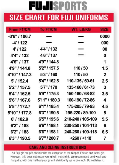 Fuji Judo Gi - Sizing Chart