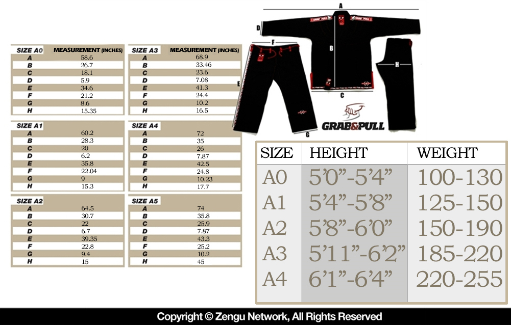 Grab and Pull Sizing Chart