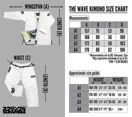 Scramble Wave Sizing Chart
