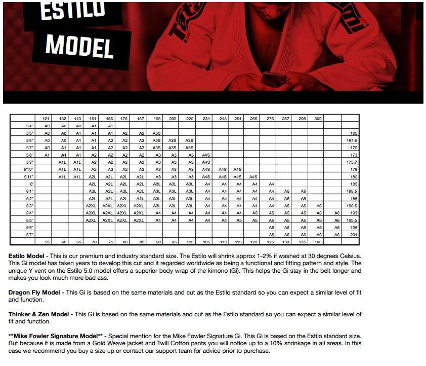 Estilo 5 Sizing Chart