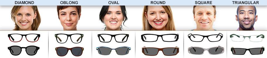 10 Simple Tips to Buying Flawless Eyeglasses online ...