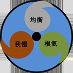 Ninvolution Logo