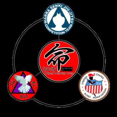 Inochi MMA Logo
