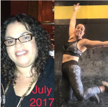 My Health Journey Update