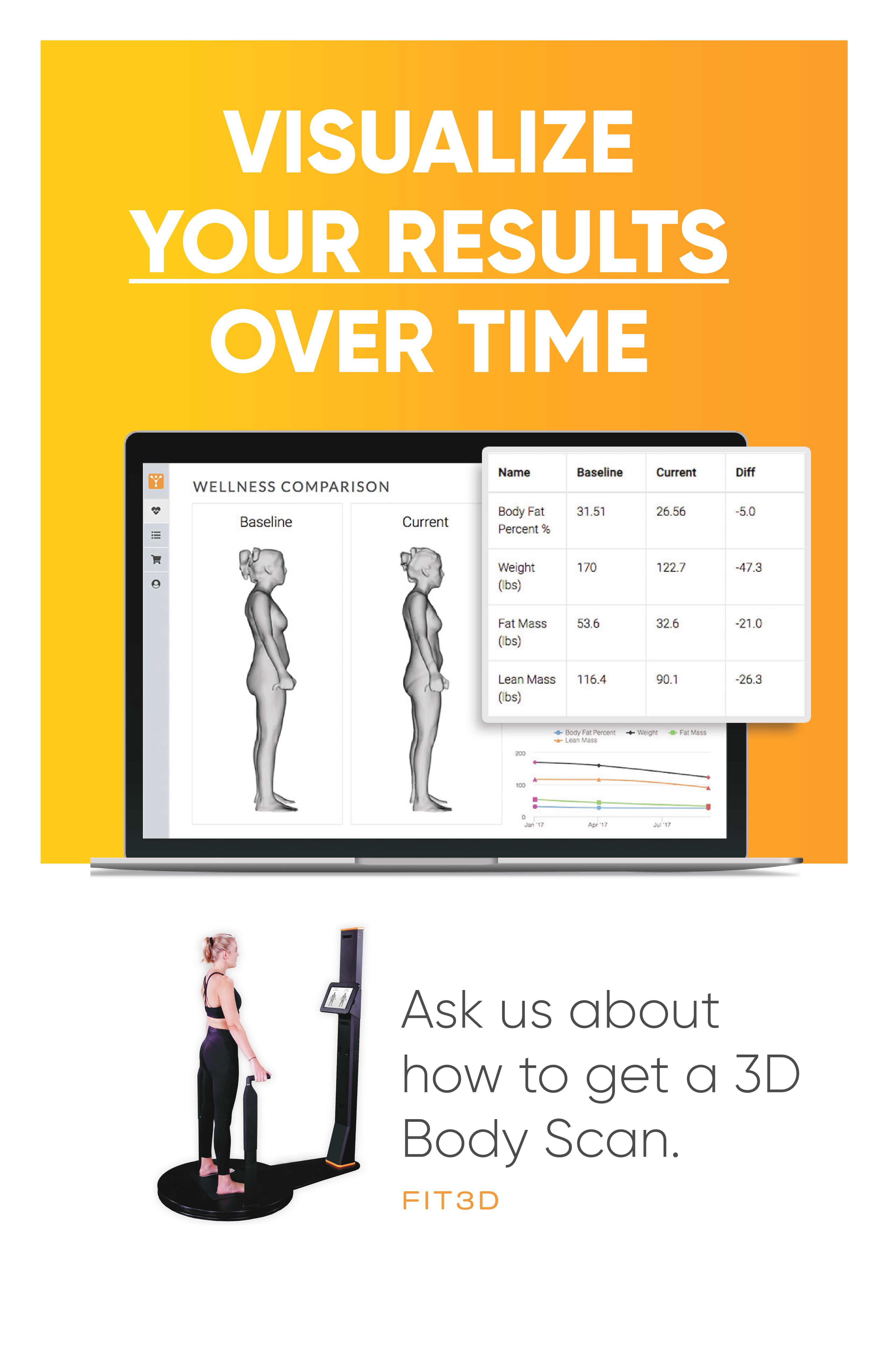 fitbody 3d scan with infographic
