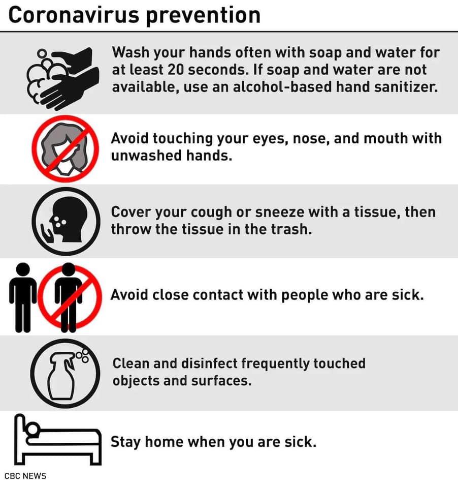 COVID-19 (Coronavirus) Concerns & Hygiene Measures