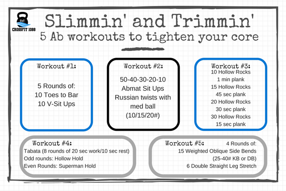 Ab Abworkout Abs Strong Tighten Core Exercises Crossfit1088