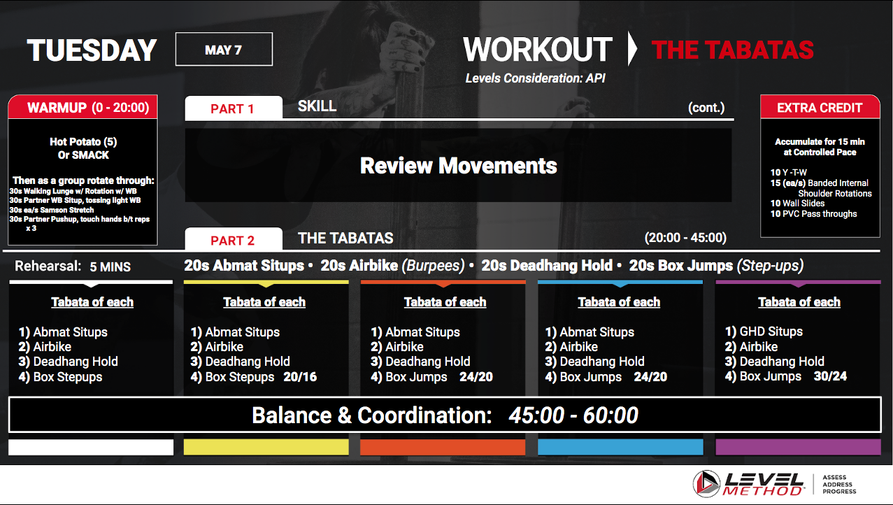 2920 Fitness & Nutrition: May 2019 Week 2 | CrossFit 2920