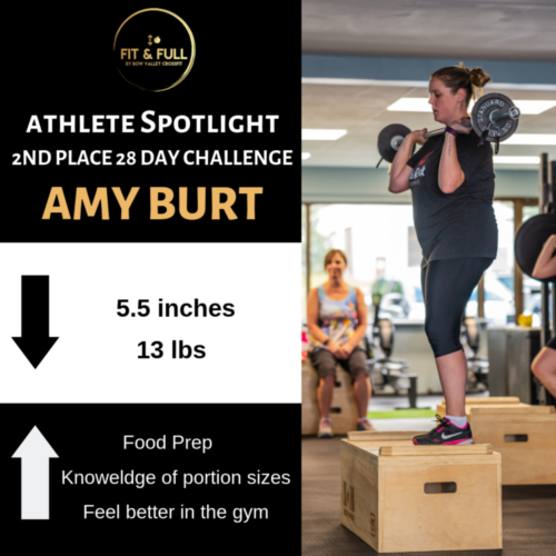 Athlete Spotlight – Amy Burt