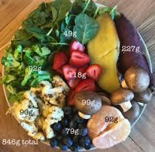 800g Nutritional Challenge