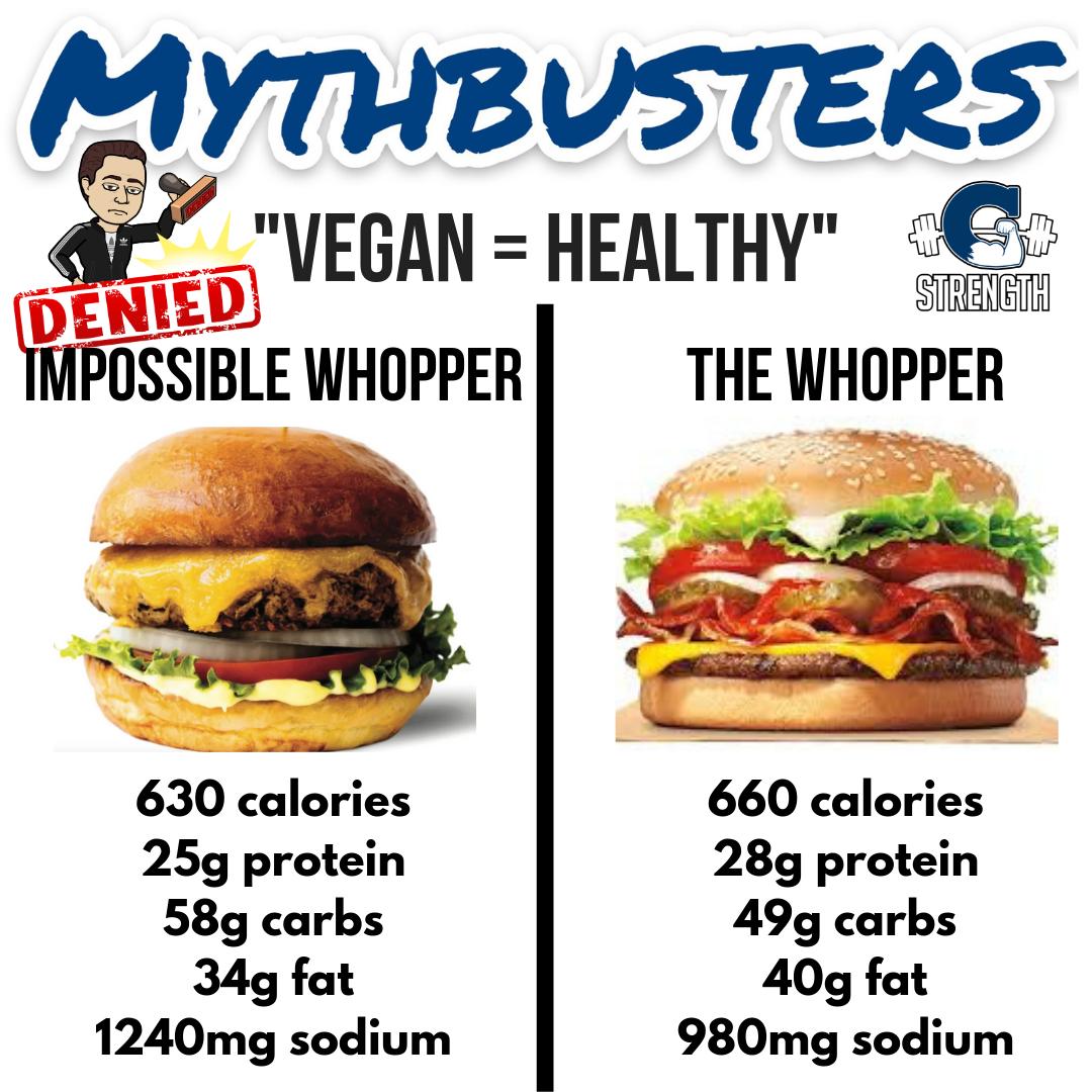 "Mythbusters #20 – ""Vegan = Healthy"""