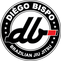 Newbreed Virginia Beach, VA Brazilian Jiu Jitsu Team
