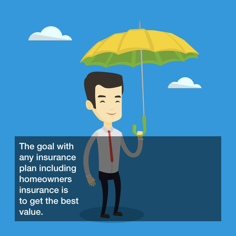 affordable homeowners insurance quotes