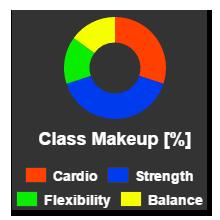 ZingroupX Barre Class Makeup