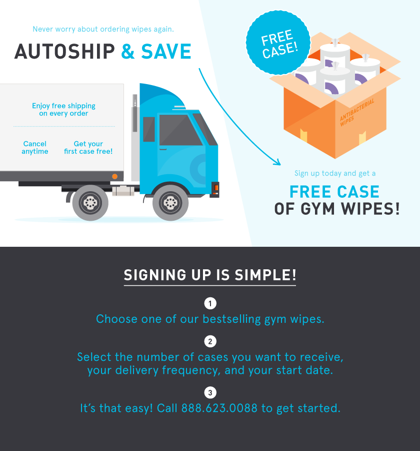 Zogics Autoship and Save Program